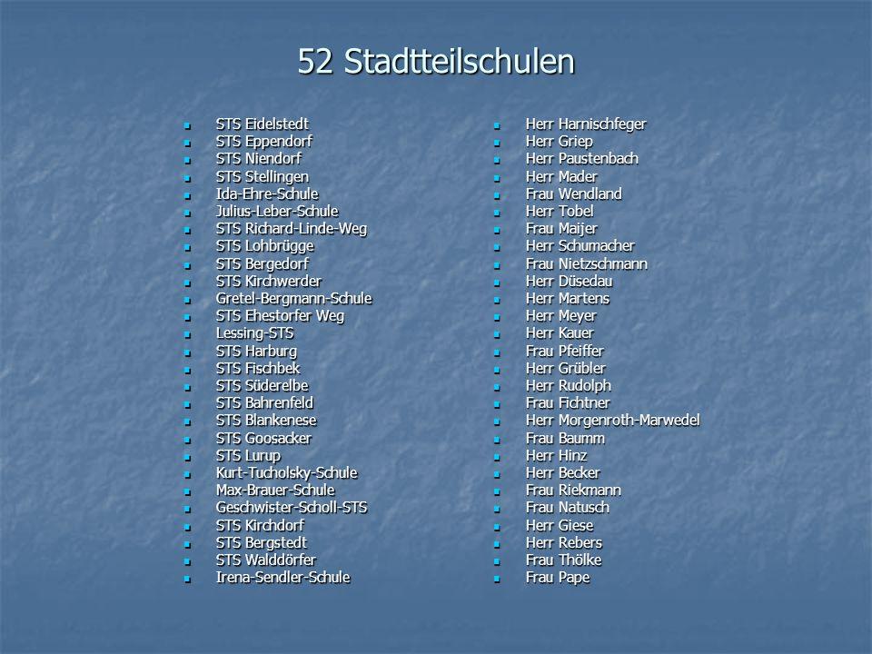 52 Stadtteilschulen STS Eidelstedt STS Eppendorf STS Niendorf