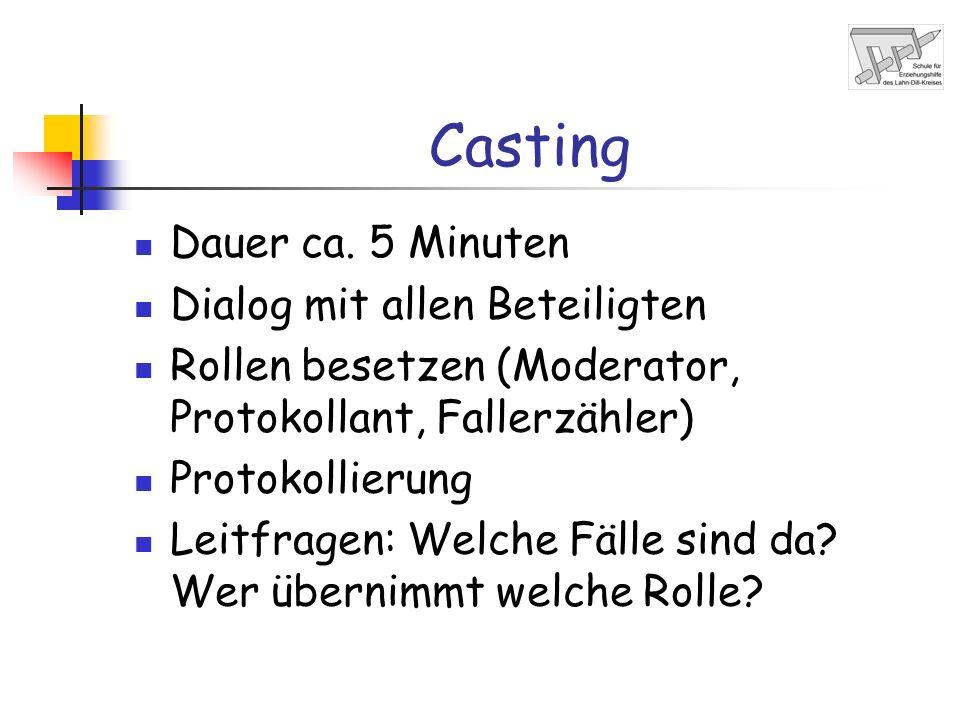 Casting Dauer ca. 5 Minuten Dialog mit allen Beteiligten