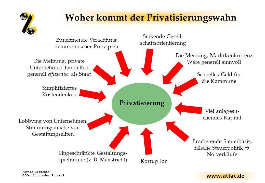 Woher kommt der Privatisierungswahn
