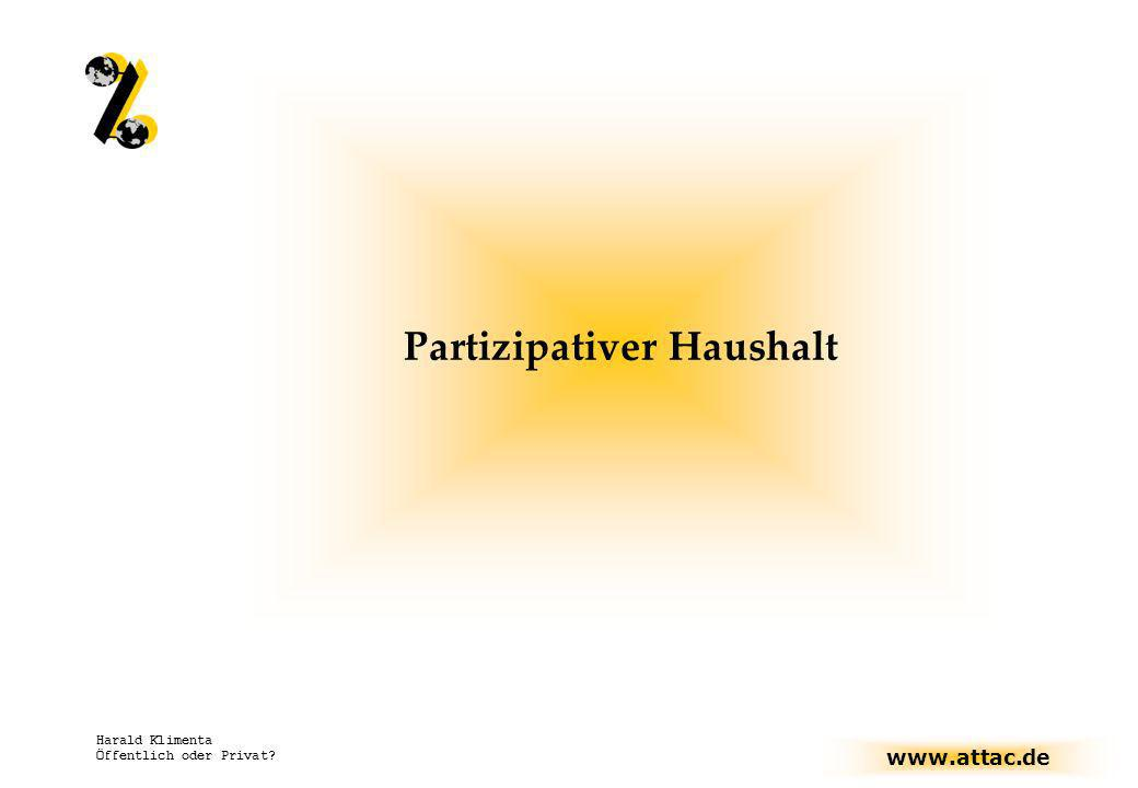 Partizipativer Haushalt