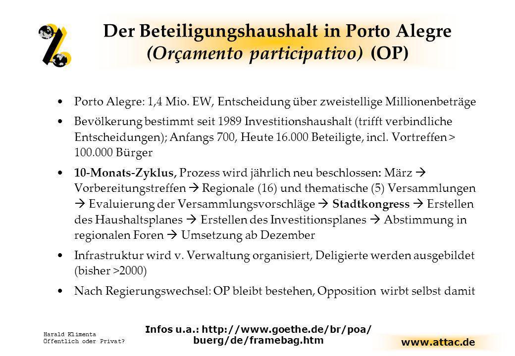 Infos u.a.: http://www.goethe.de/br/poa/