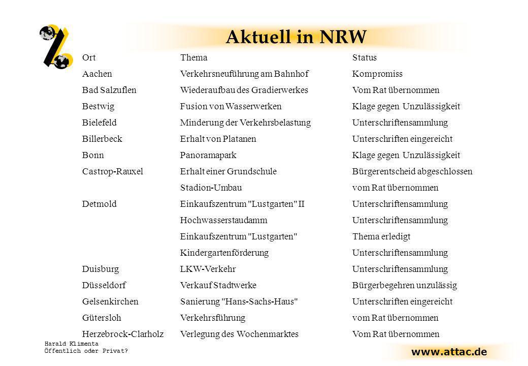 Aktuell in NRW Ort Thema Status Aachen Verkehrsneuführung am Bahnhof