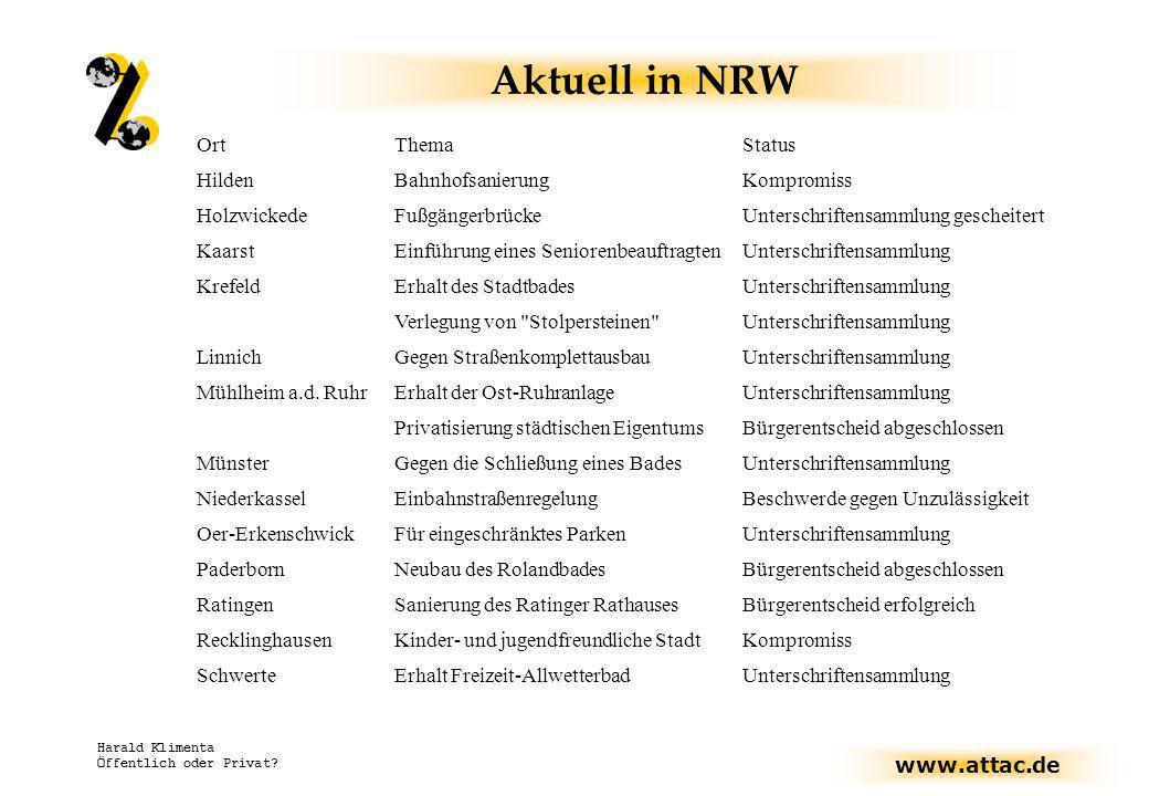 Aktuell in NRW Ort Thema Status Hilden Bahnhofsanierung Kompromiss