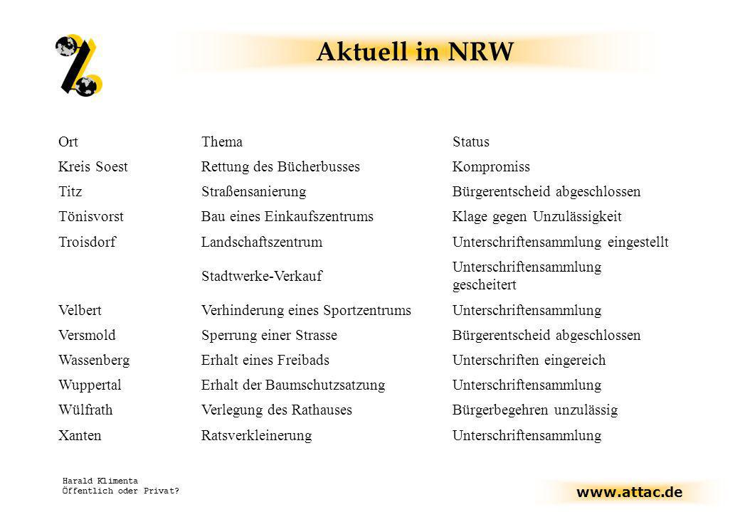Aktuell in NRW Ort Thema Status Kreis Soest Rettung des Bücherbusses