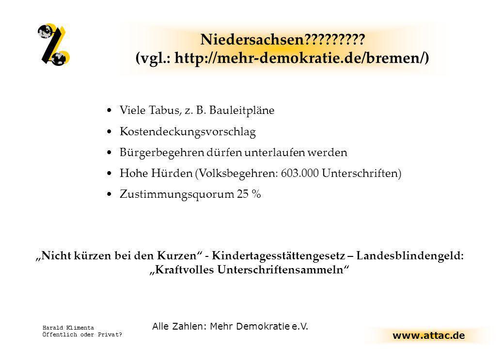 Niedersachsen (vgl.: http://mehr-demokratie.de/bremen/)