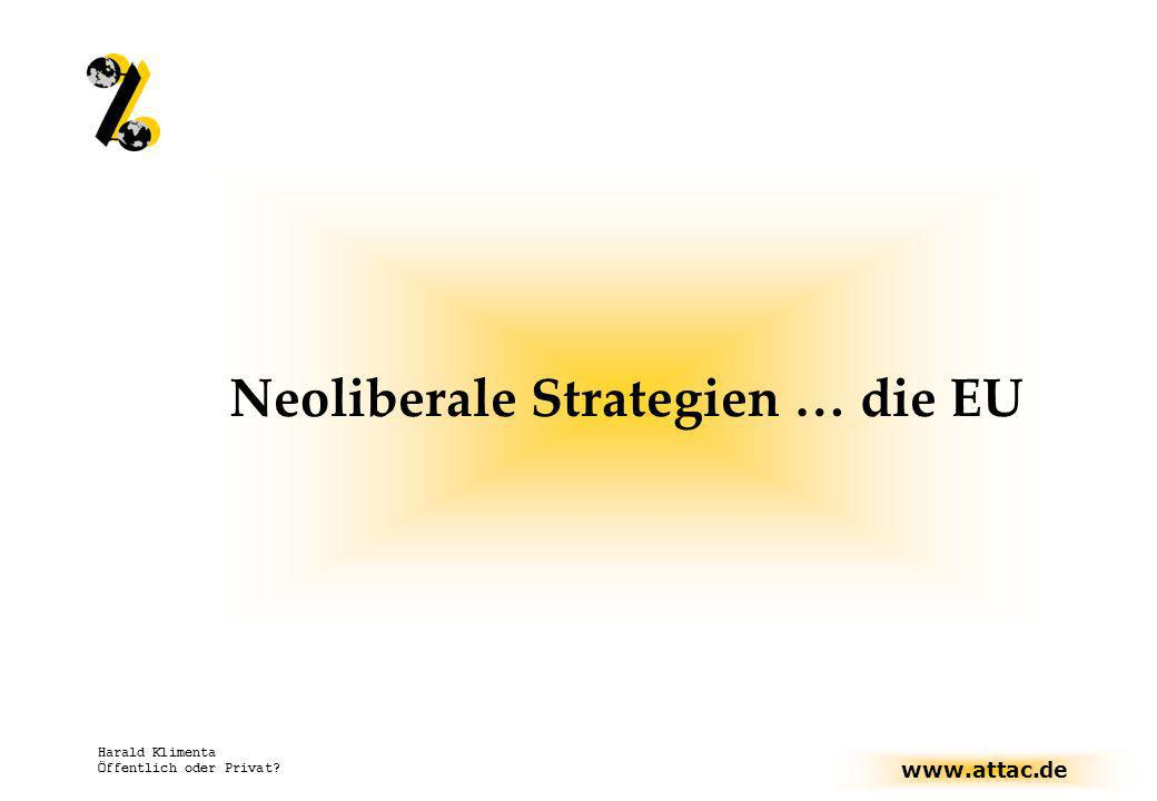 Neoliberale Strategien … die EU