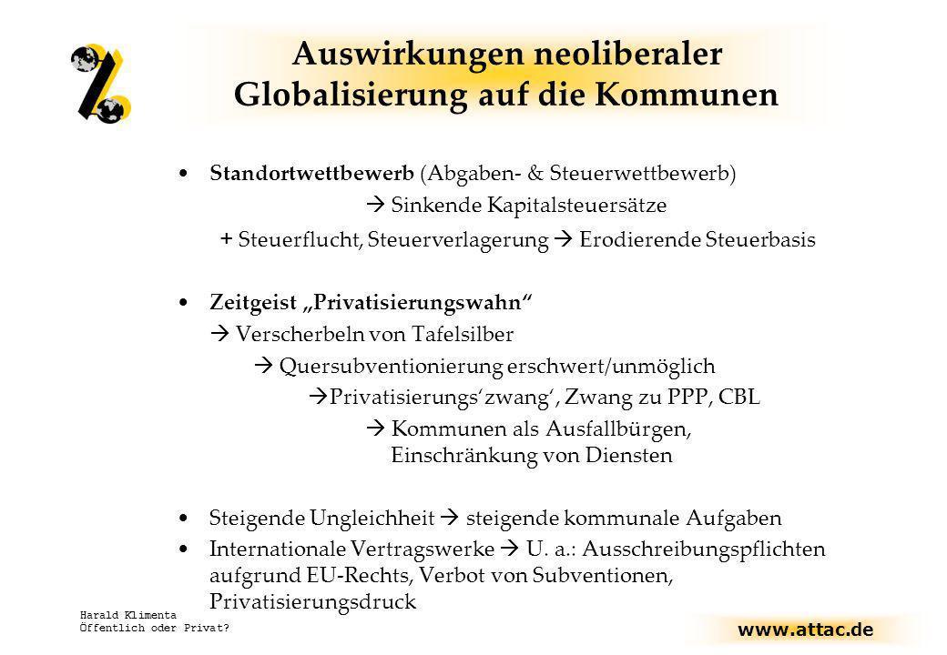 Auswirkungen neoliberaler Globalisierung auf die Kommunen