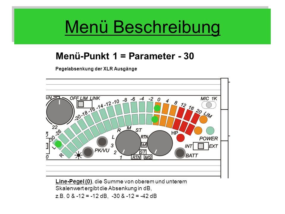 Menü Beschreibung Menü-Punkt 1 = Parameter - 30