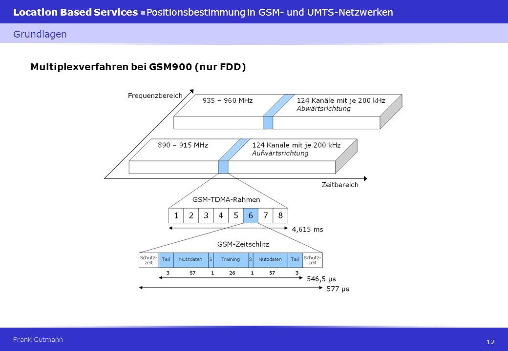Multiplexverfahren bei GSM900 (nur FDD)