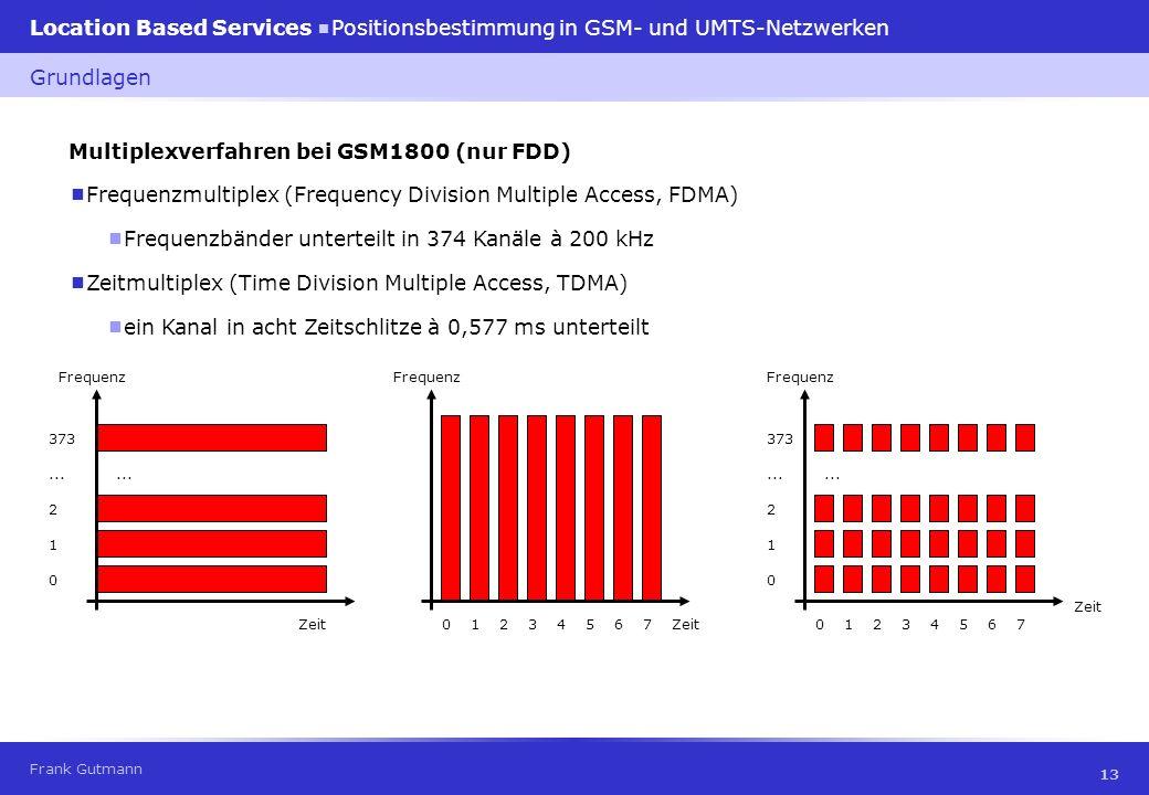 Multiplexverfahren bei GSM1800 (nur FDD)
