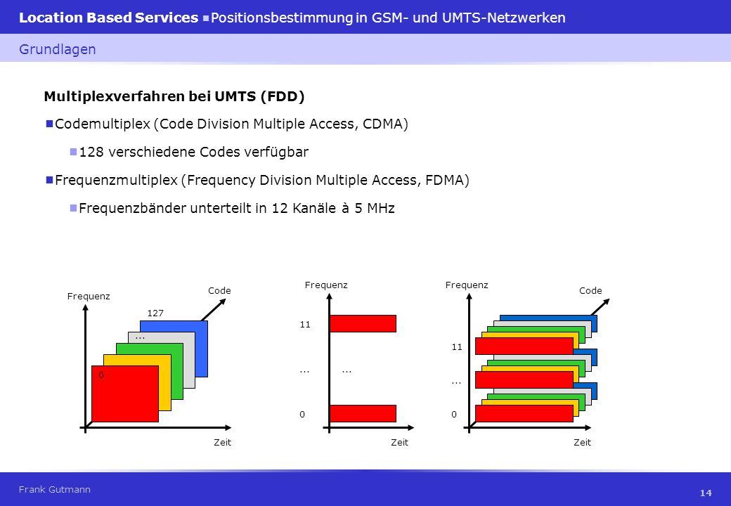 Multiplexverfahren bei UMTS (FDD)