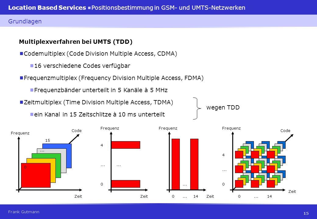Multiplexverfahren bei UMTS (TDD)