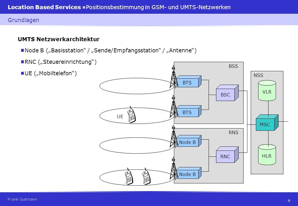 UMTS Netzwerkarchitektur