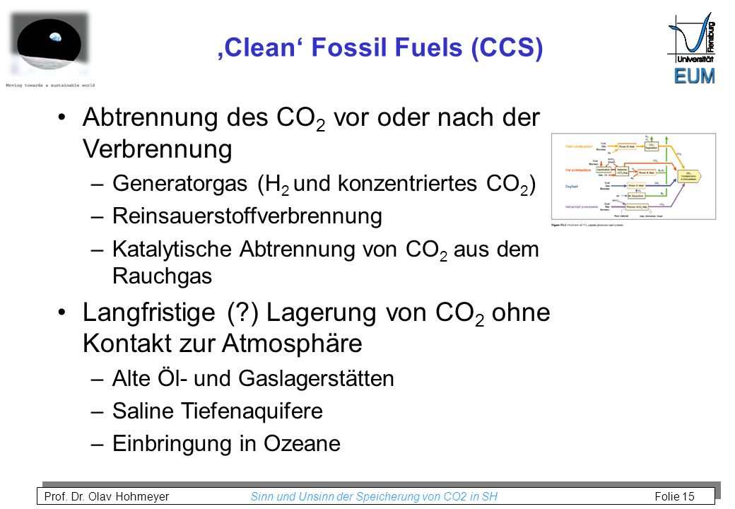 'Clean' Fossil Fuels (CCS)