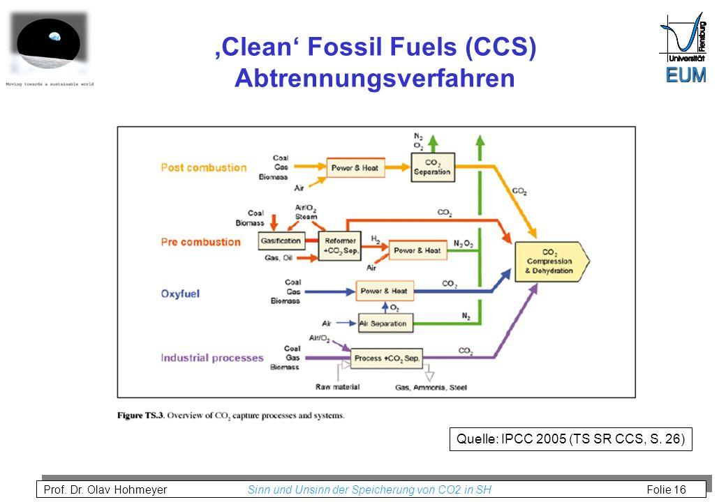 'Clean' Fossil Fuels (CCS) Abtrennungsverfahren