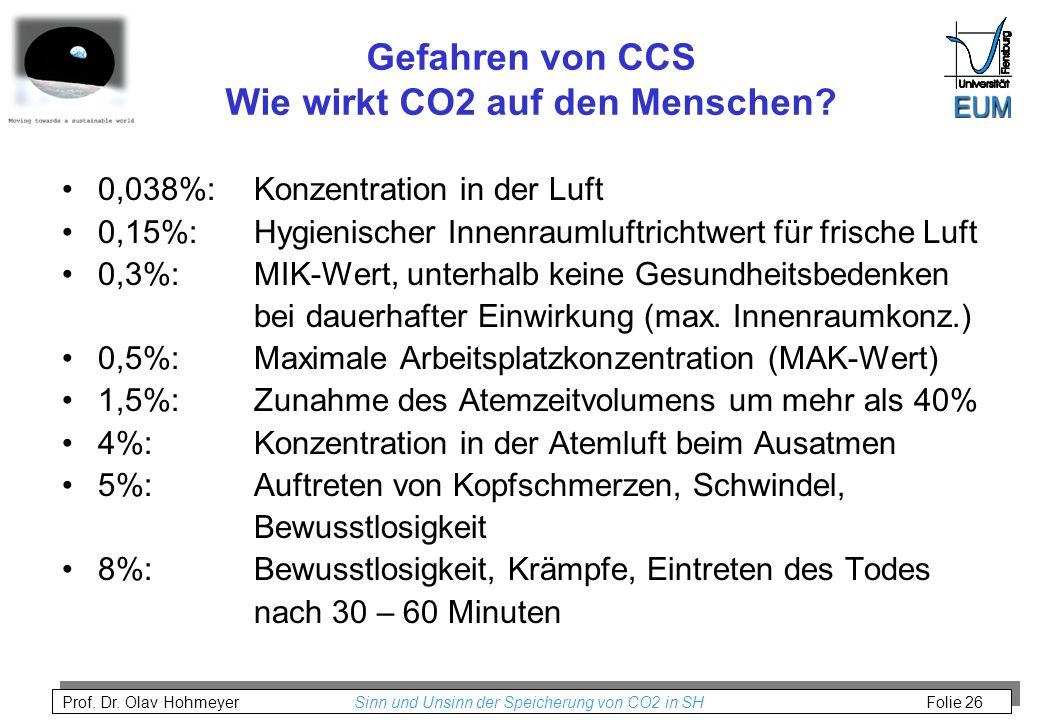 Gefahren von CCS Wie wirkt CO2 auf den Menschen
