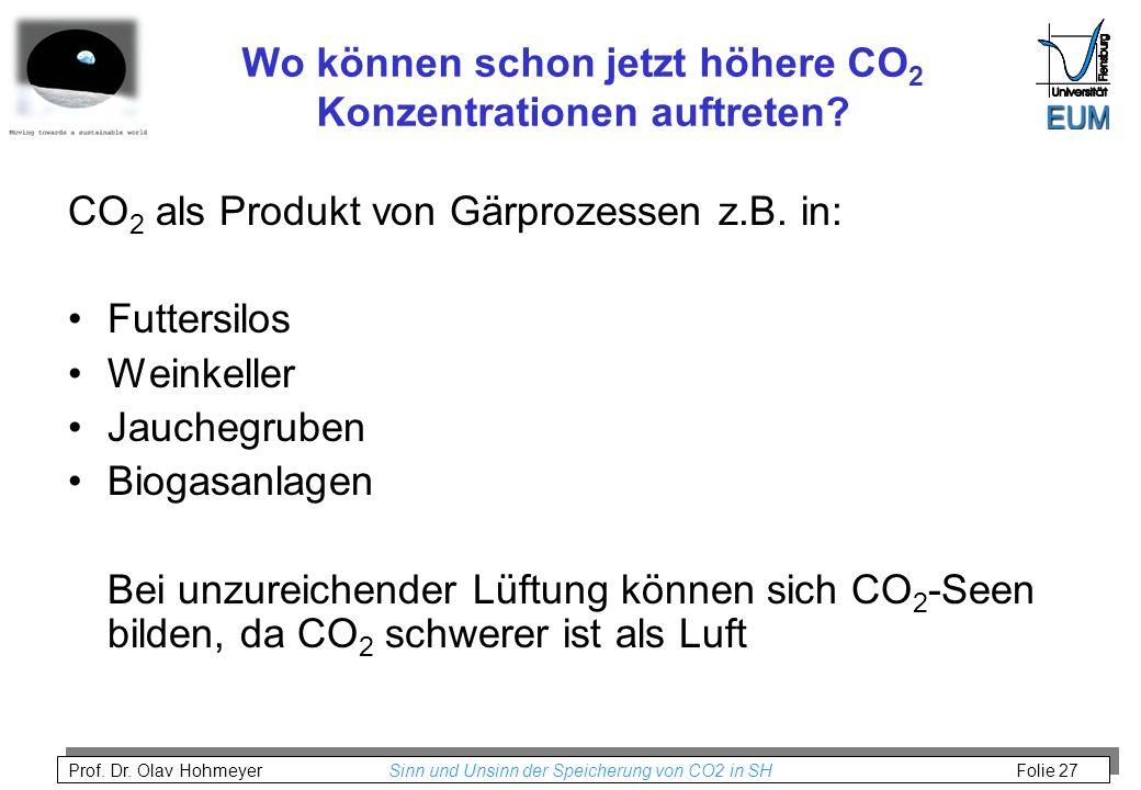 Wo können schon jetzt höhere CO2 Konzentrationen auftreten