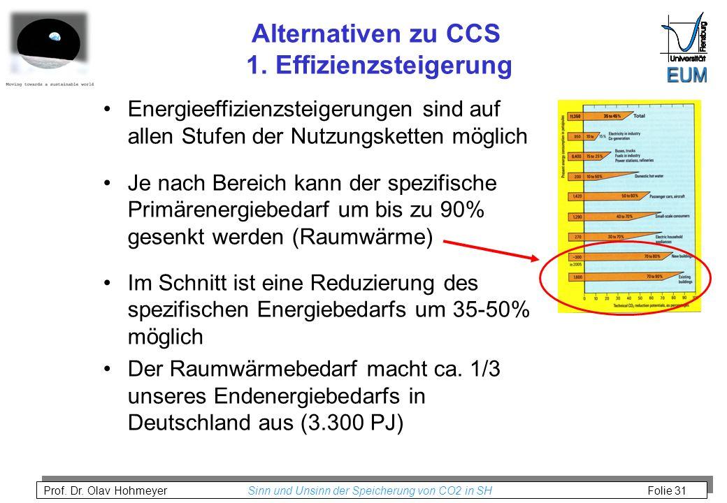 Alternativen zu CCS 1. Effizienzsteigerung
