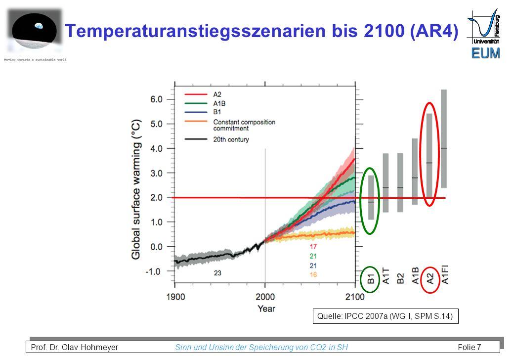Temperaturanstiegsszenarien bis 2100 (AR4)