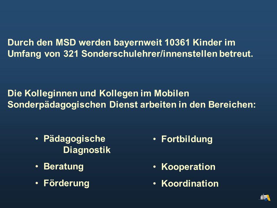 Durch den MSD werden bayernweit 10361 Kinder im Umfang von 321 Sonderschulehrer/innenstellen betreut.