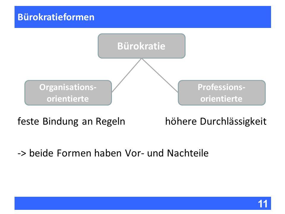 Organisations-orientierte Professions-orientierte