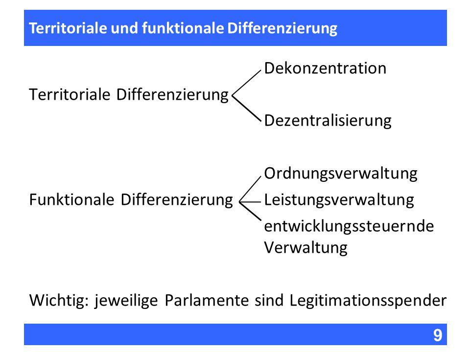 Territoriale Differenzierung Dezentralisierung Ordnungsverwaltung