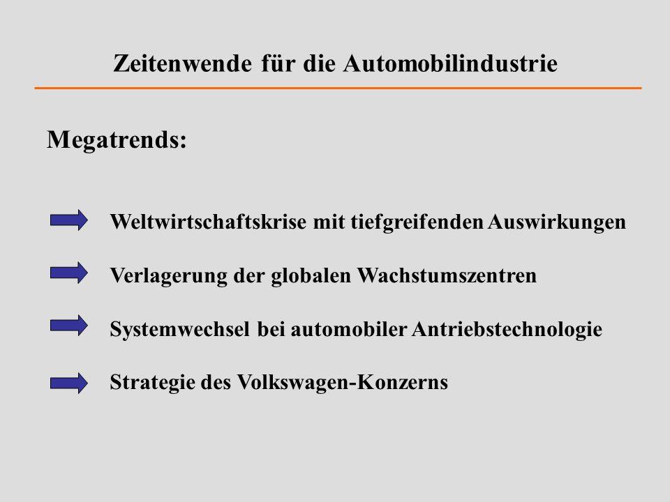 Zeitenwende für die Automobilindustrie