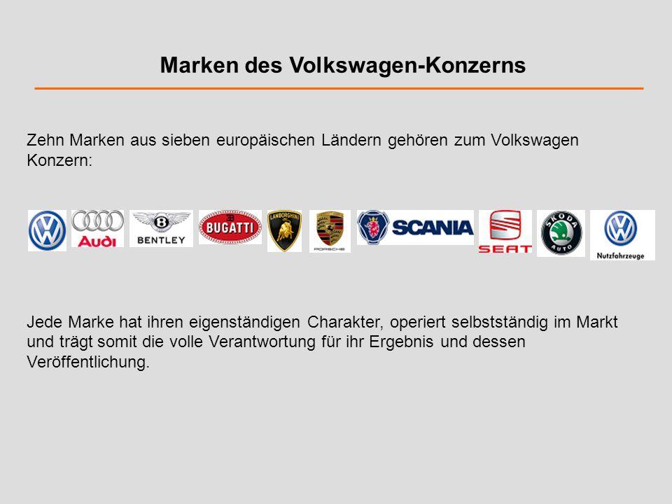 Marken des Volkswagen-Konzerns