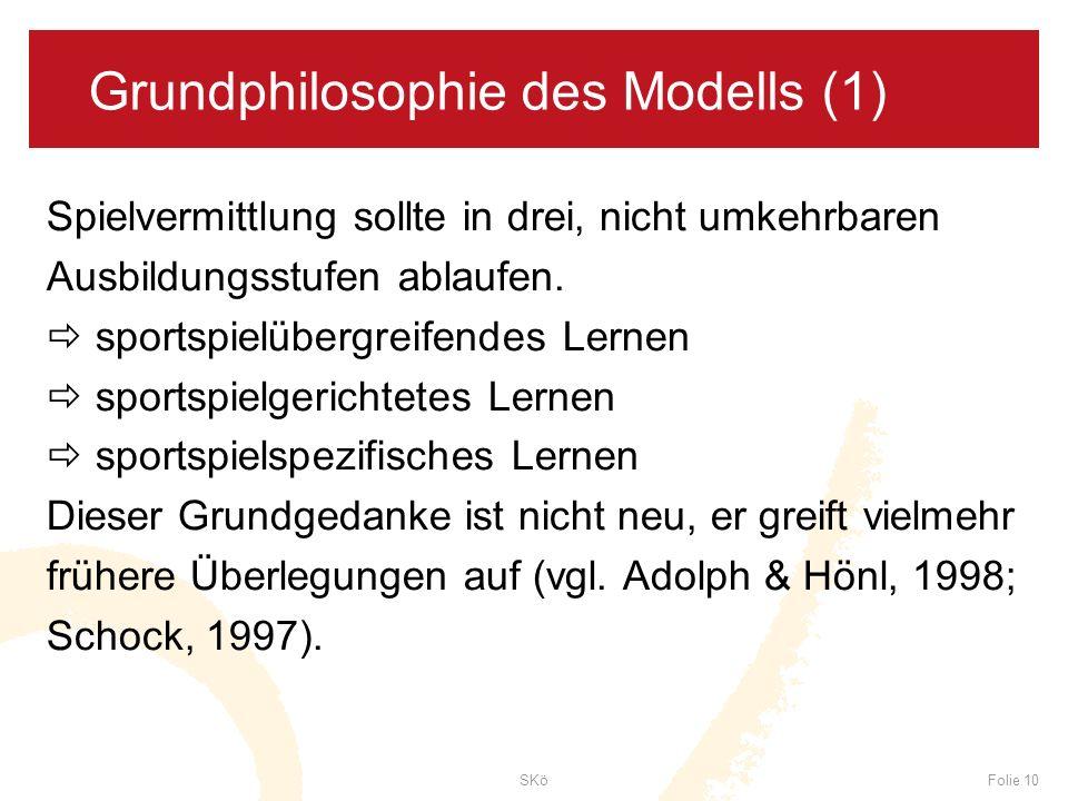 Grundphilosophie des Modells (1)