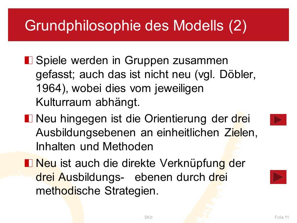 Grundphilosophie des Modells (2)