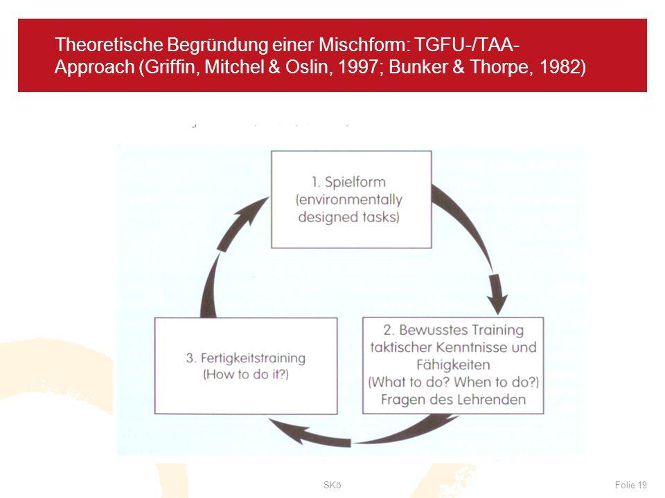 Theoretische Begründung einer Mischform: TGFU-/TAA-Approach (Griffin, Mitchel & Oslin, 1997; Bunker & Thorpe, 1982)