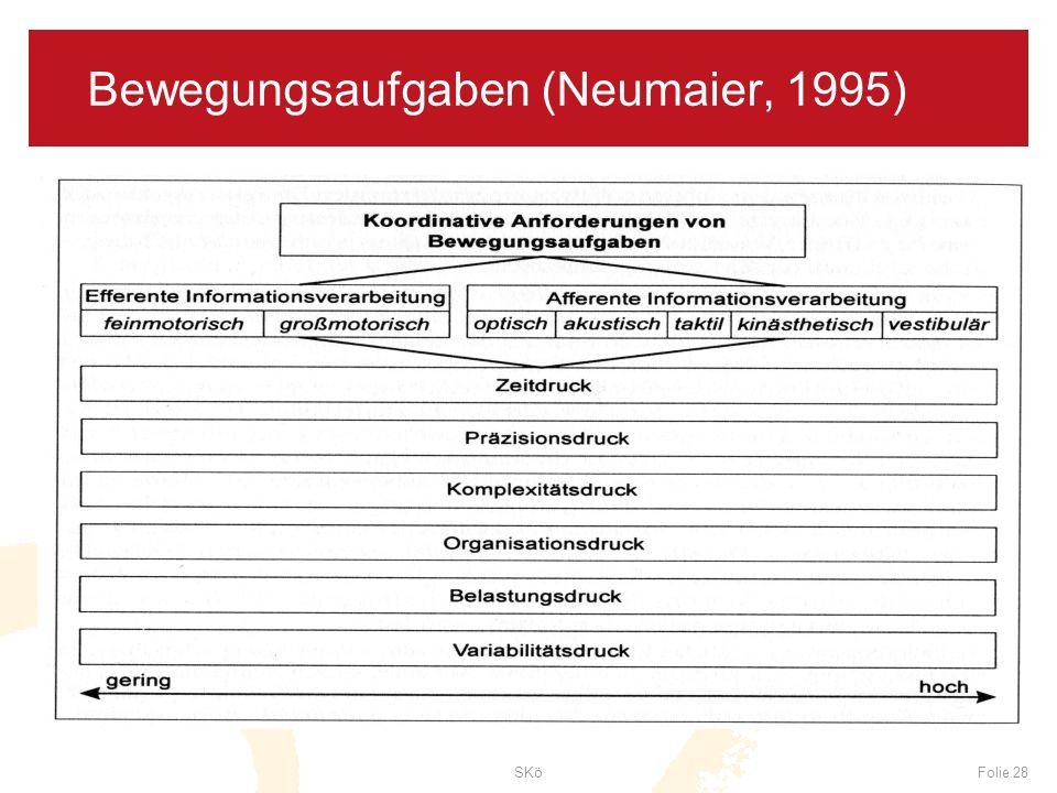 Bewegungsaufgaben (Neumaier, 1995)