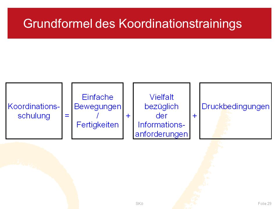 Grundformel des Koordinationstrainings