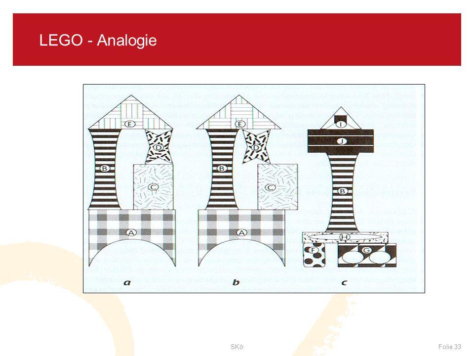 LEGO - Analogie SKö