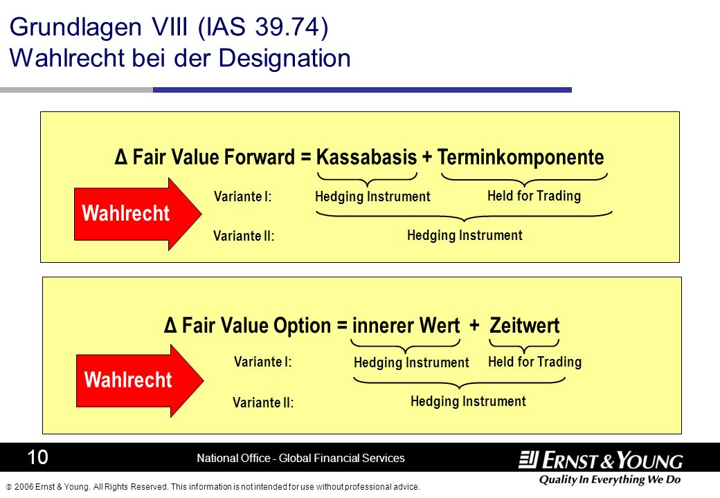 Δ Fair Value Option = innerer Wert + Zeitwert