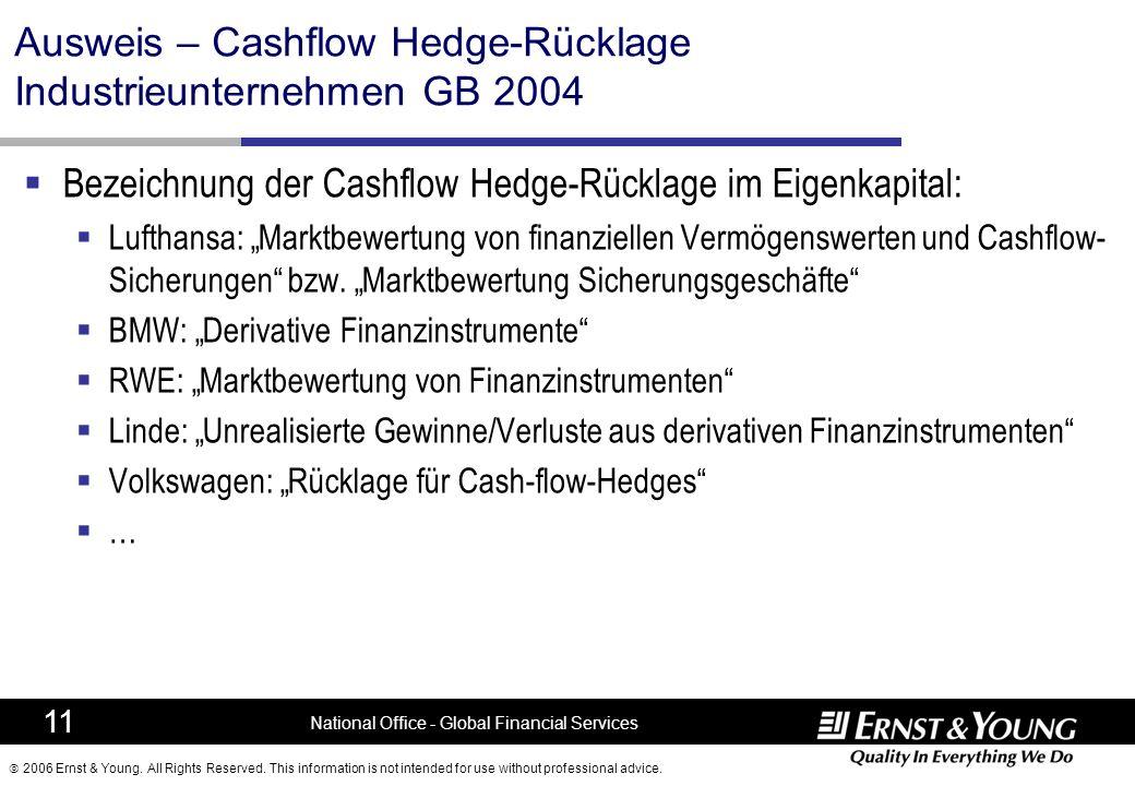Ausweis – Cashflow Hedge-Rücklage Industrieunternehmen GB 2004