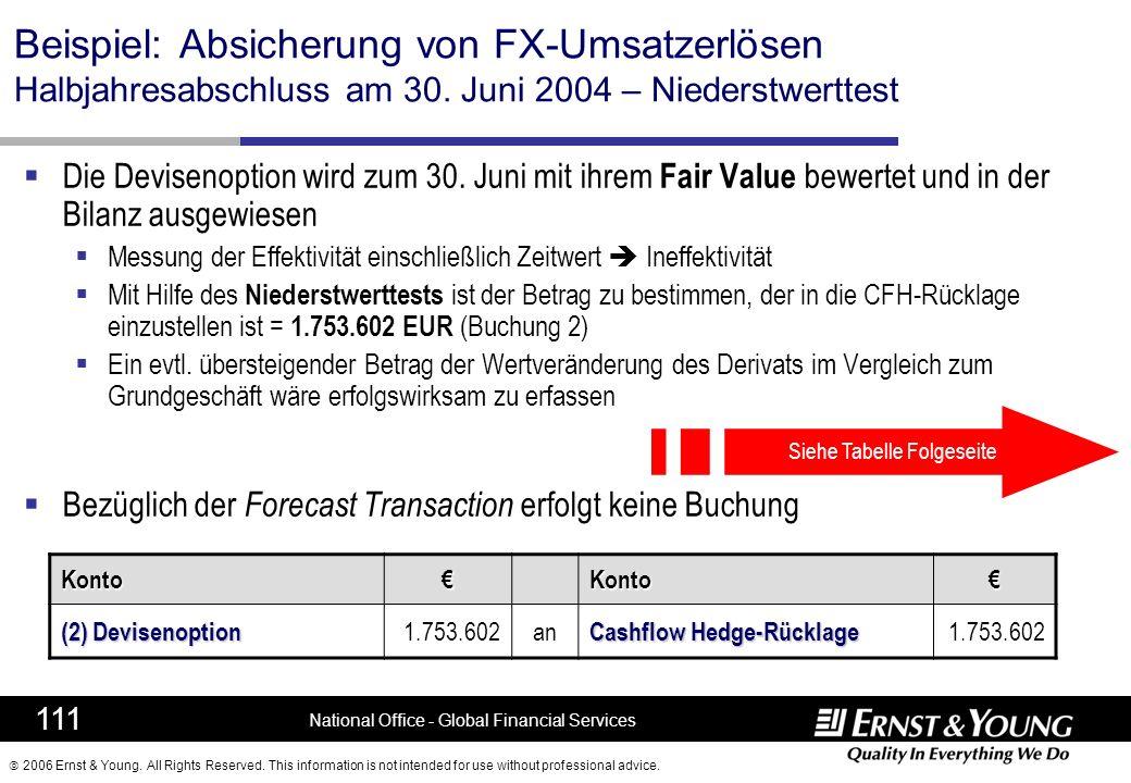 Beispiel: Absicherung von FX-Umsatzerlösen Halbjahresabschluss am 30