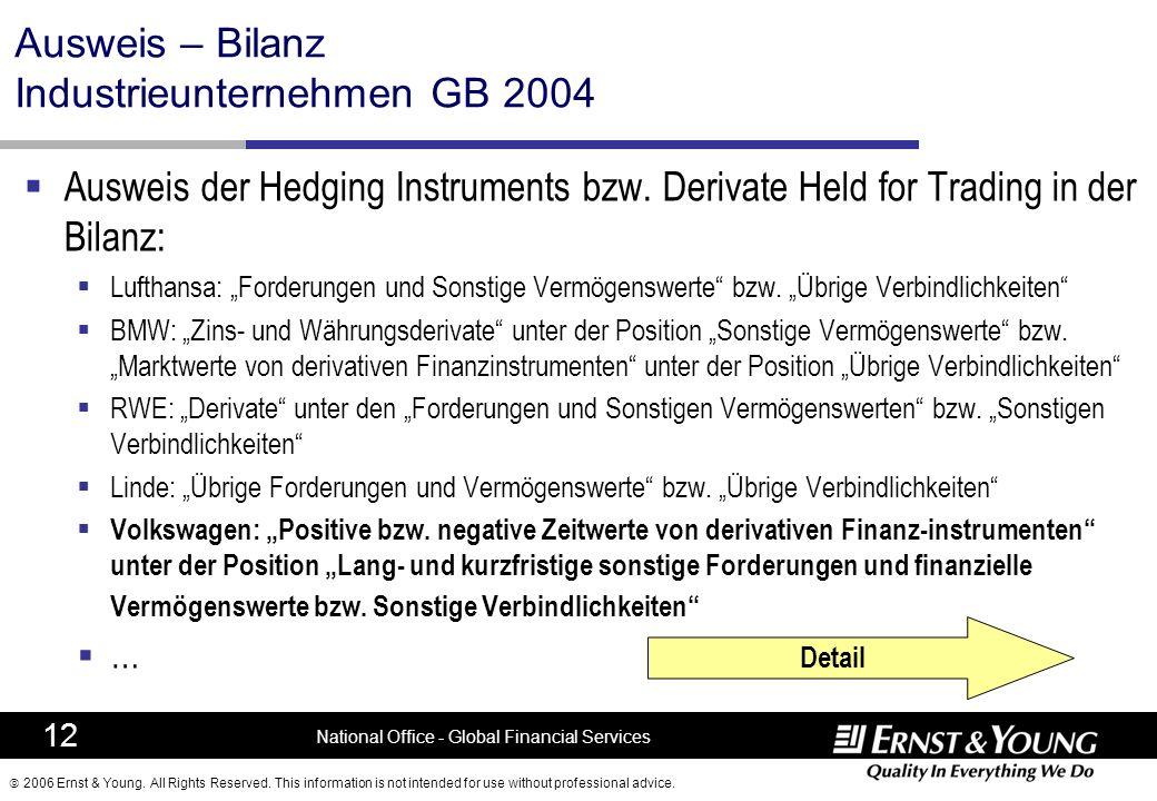 Ausweis – Bilanz Industrieunternehmen GB 2004