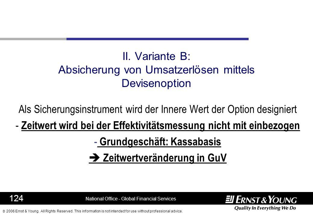 II. Variante B: Absicherung von Umsatzerlösen mittels Devisenoption