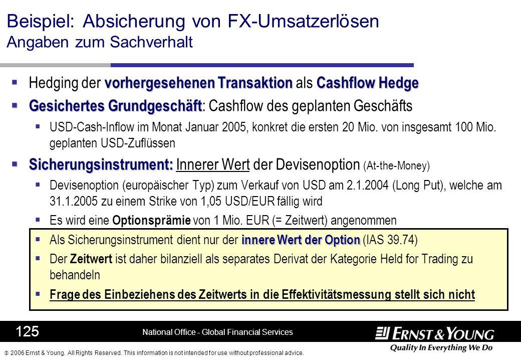 Beispiel: Absicherung von FX-Umsatzerlösen Angaben zum Sachverhalt