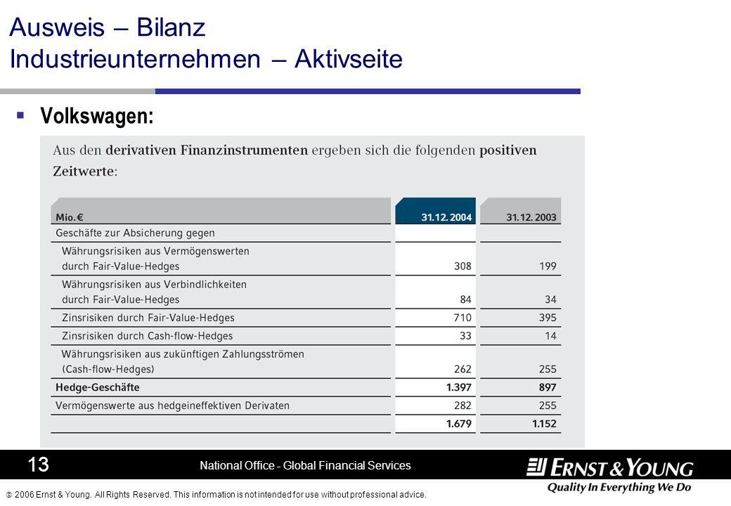 Ausweis – Bilanz Industrieunternehmen – Aktivseite
