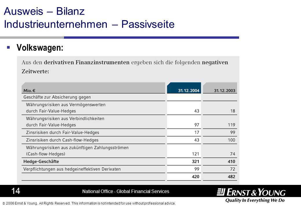Ausweis – Bilanz Industrieunternehmen – Passivseite