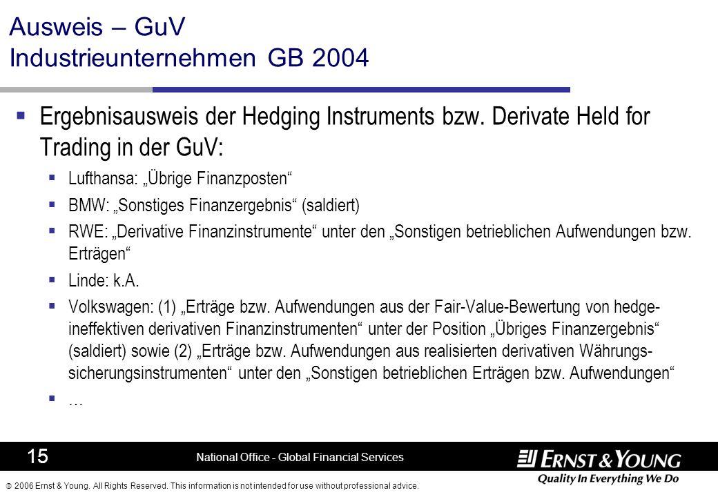 Ausweis – GuV Industrieunternehmen GB 2004