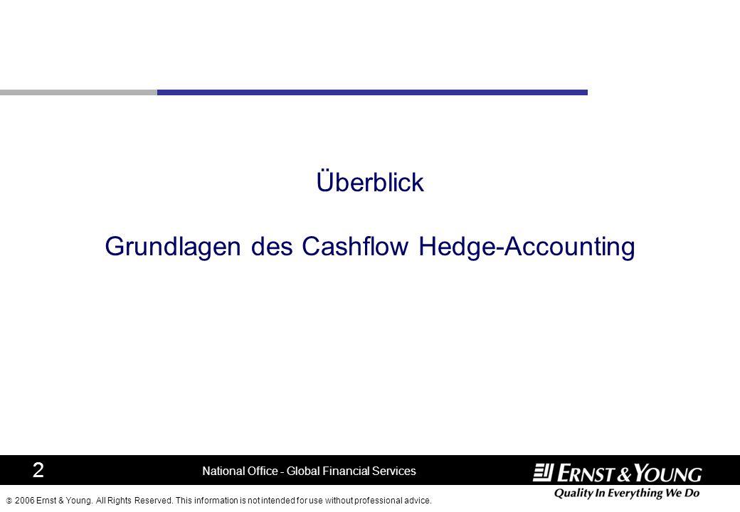 Überblick Grundlagen des Cashflow Hedge-Accounting