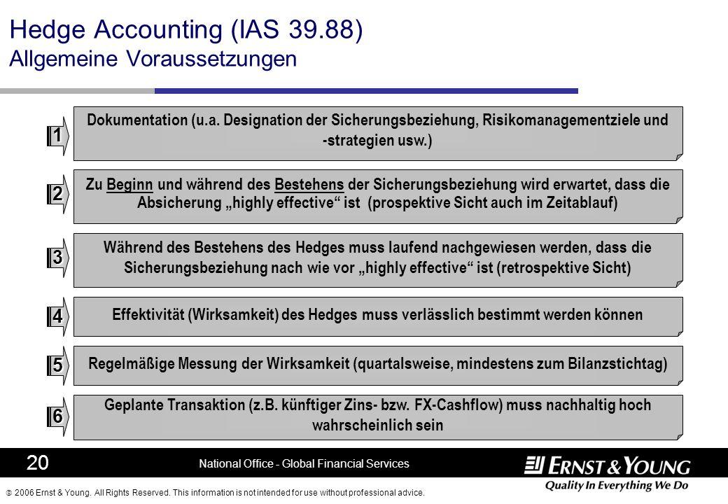 Hedge Accounting (IAS 39.88) Allgemeine Voraussetzungen