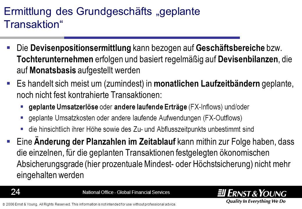 """Ermittlung des Grundgeschäfts """"geplante Transaktion"""