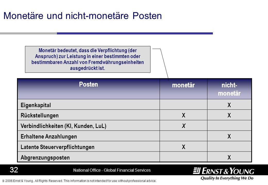 Monetäre und nicht-monetäre Posten