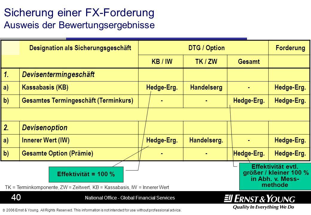 Sicherung einer FX-Forderung Ausweis der Bewertungsergebnisse