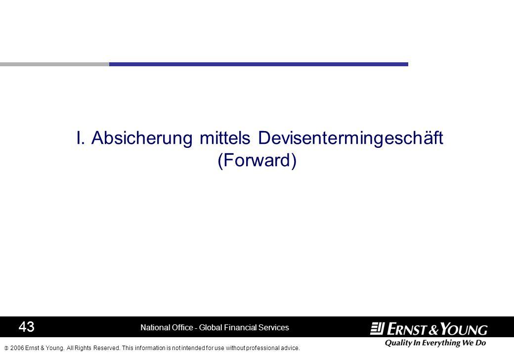 I. Absicherung mittels Devisentermingeschäft (Forward)