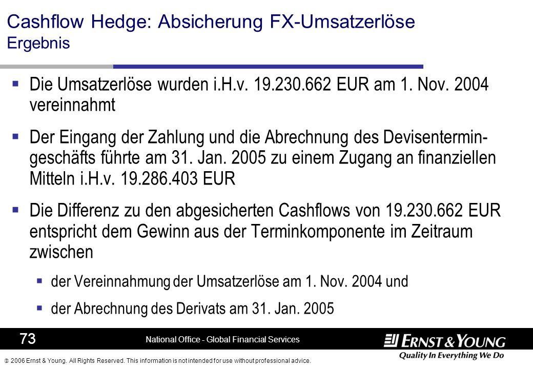 Cashflow Hedge: Absicherung FX-Umsatzerlöse Ergebnis